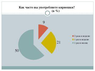 Как часто вы употребляете кириешки? (в %)