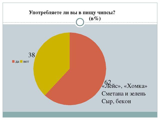 Употребляете ли вы в пищу чипсы? (в%)