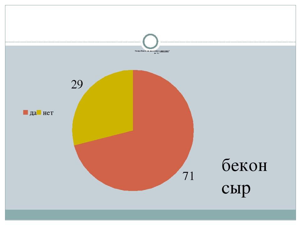 Употребляете ли вы в пищу кириешки? (в %)