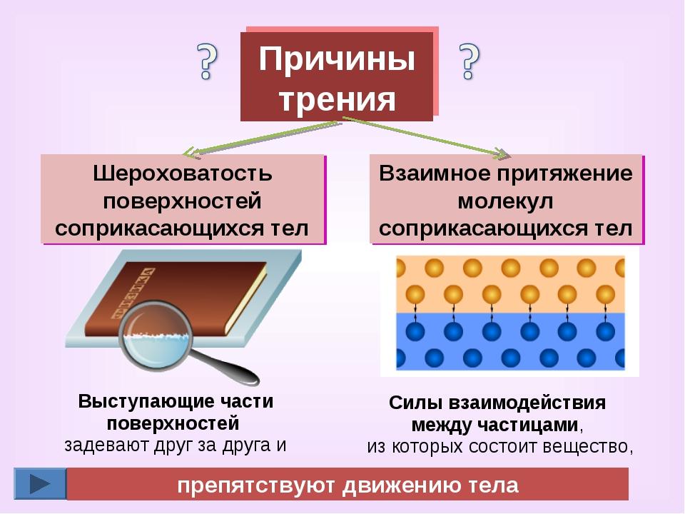 Причины трения Шероховатость поверхностей соприкасающихся тел Взаимное притяж...