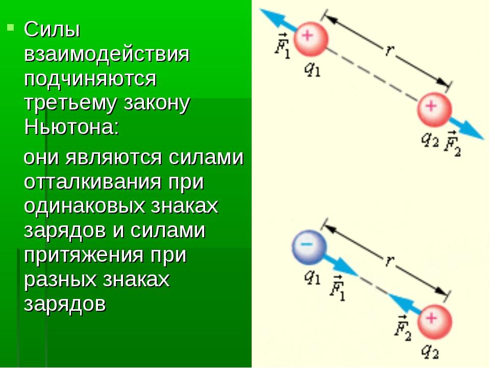 Силы взаимодействия подчиняются третьему закону Ньютона: они являются силами...