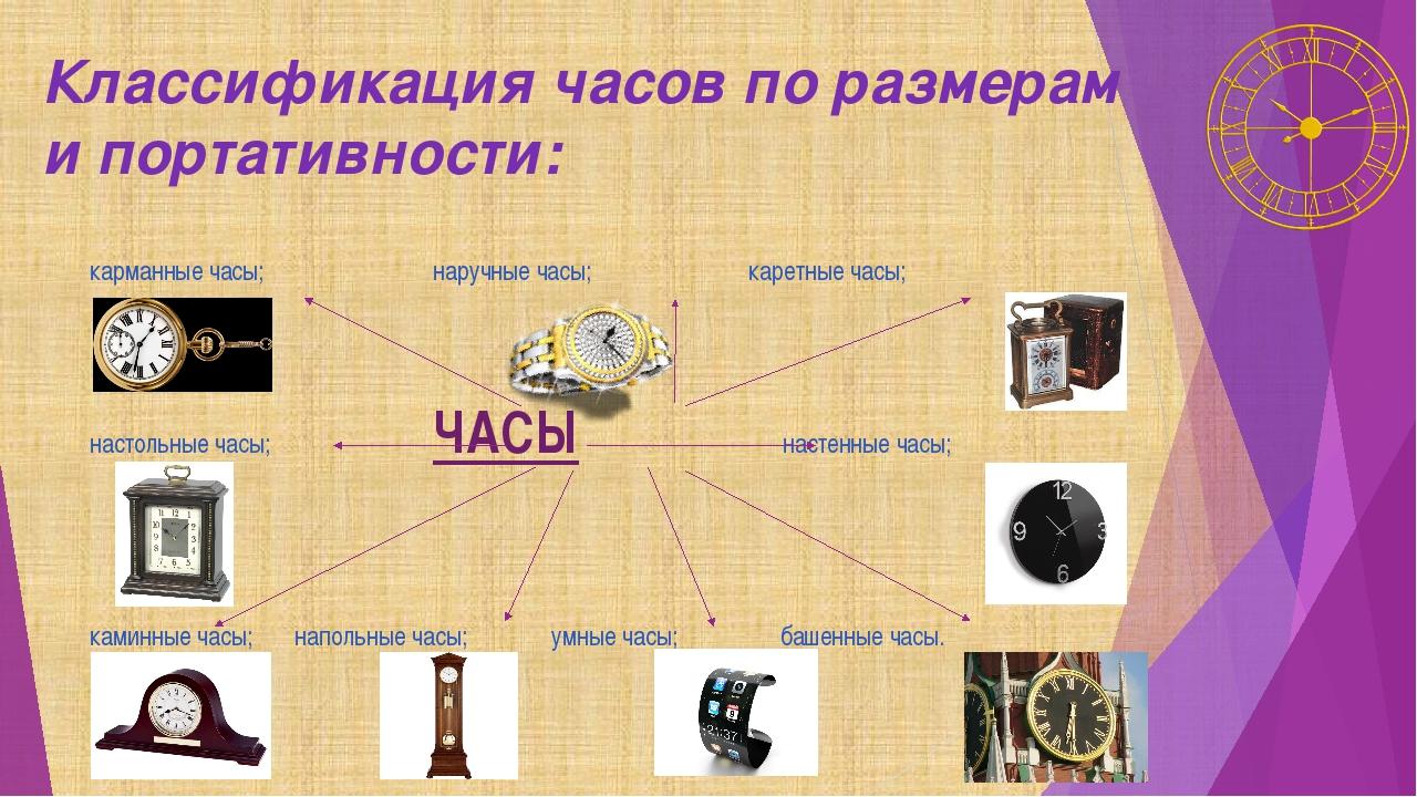 Классификация часов по размерам и портативности: карманные часы; наручные час...