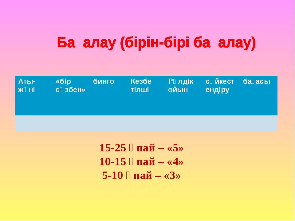15-25 ұпай – «5» 10-15 ұпай – «4» 5-10 ұпай – «3» Аты-жөні«бір сөзбен»бинго...