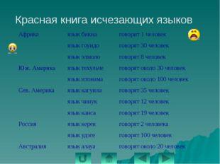 Викторина Какой праздник отмечается 22 сентября в Казахстане? А. День мира В.