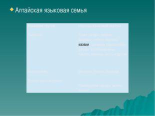 В рамках кампании по переводу инородных терминов на казахский язык слово «