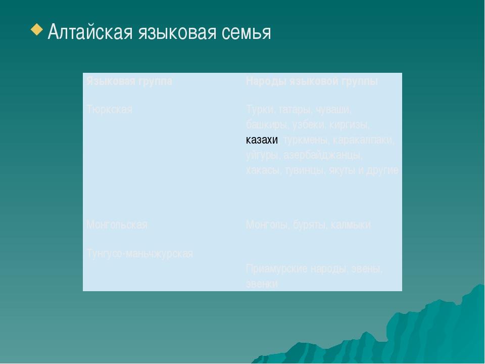 В рамках кампании по переводу инородных терминов на казахский язык слово «...