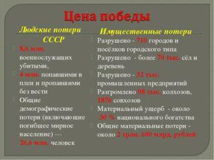 Людские потери СССР 8,6 млн. военнослужащих убитыми, 4 млн. попавшими в плен