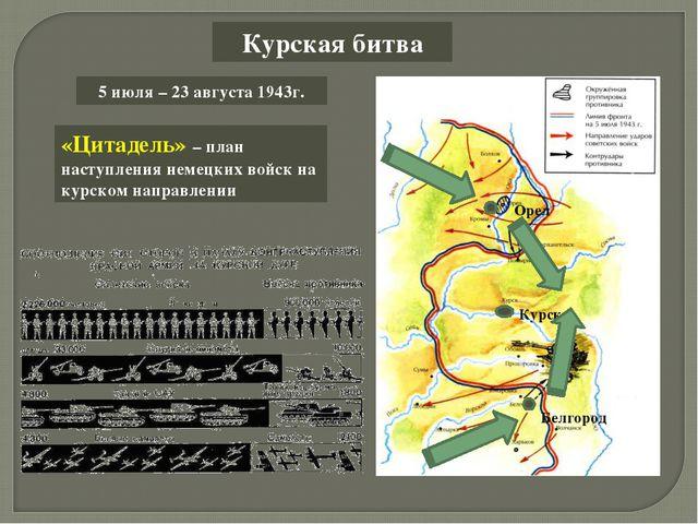 Курская битва «Цитадель» – план наступления немецких войск на курском направл...