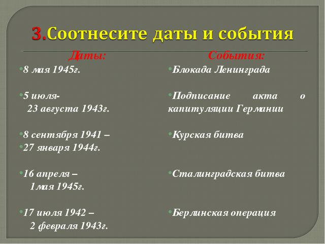 Даты: 8 мая 1945г. 5 июля- 23 августа 1943г. 8 сентября 1941 – 27 января 1944...
