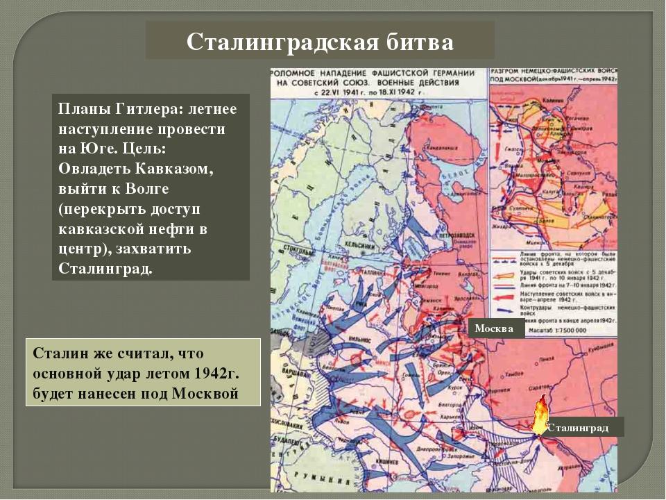 Сталинградская битва Планы Гитлера: летнее наступление провести на Юге. Цель:...