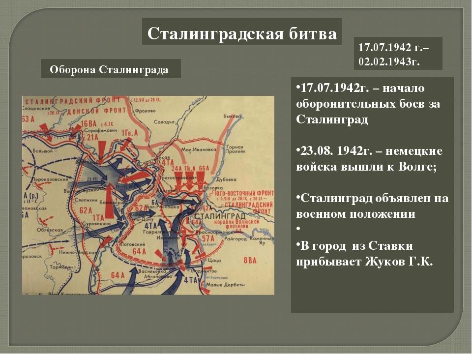 Сталинградская битва 17.07.1942 г.– 02.02.1943г. 17.07.1942г. – начало оборон...