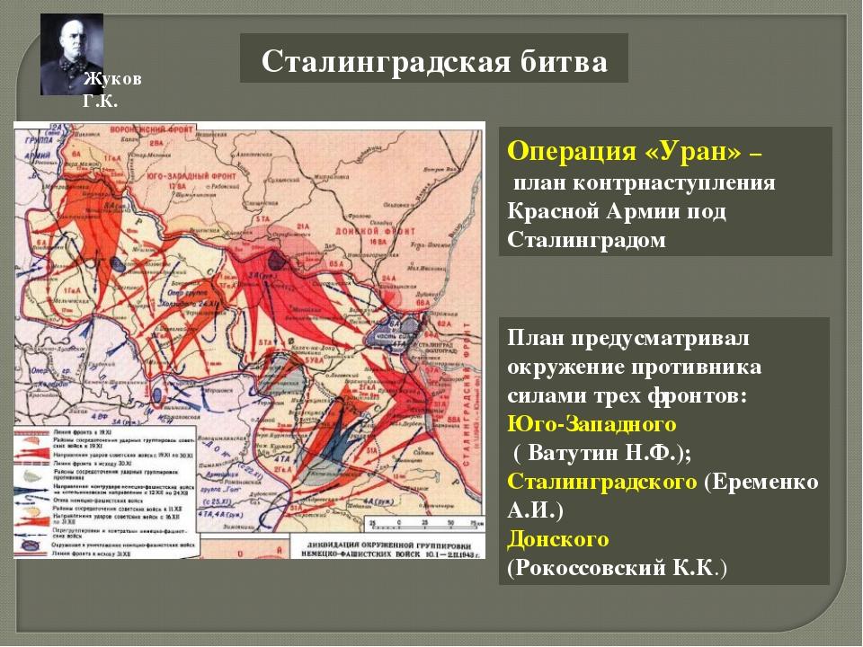 Сталинградская битва Операция «Уран» – план контрнаступления Красной Армии по...
