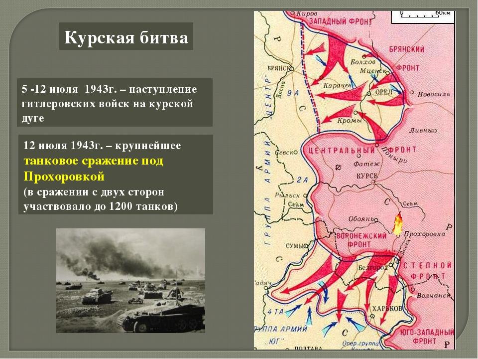 Курская битва 5 -12 июля 1943г. – наступление гитлеровских войск на курской д...