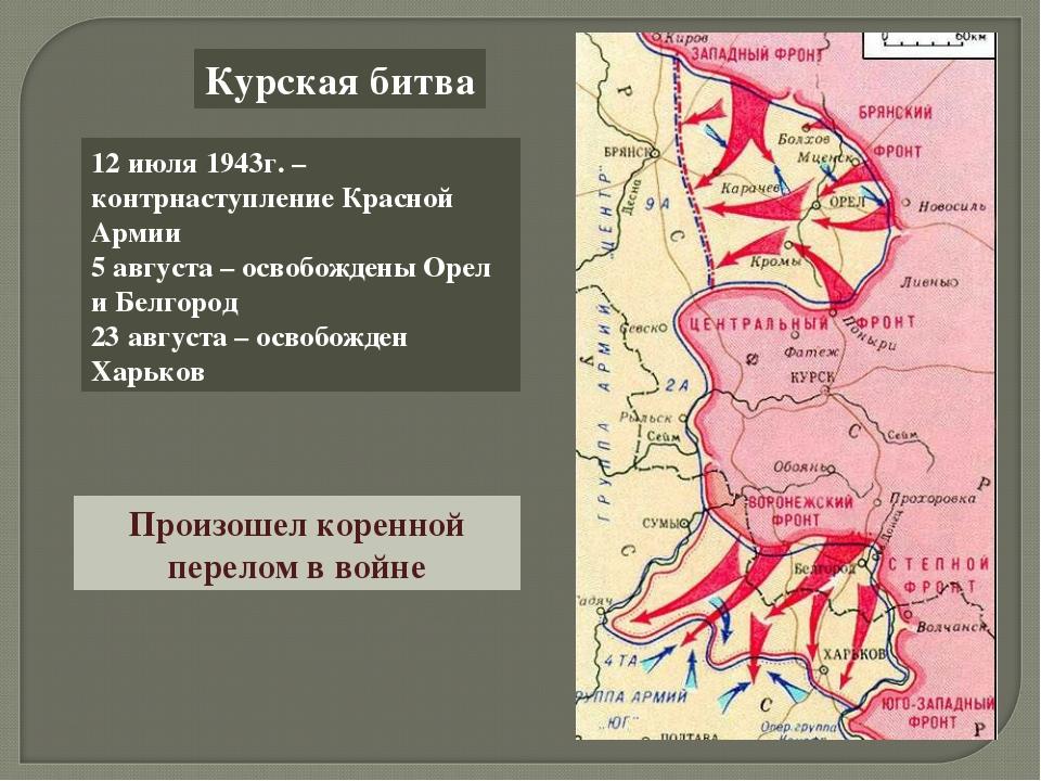 Курская битва 12 июля 1943г. – контрнаступление Красной Армии 5 августа – осв...