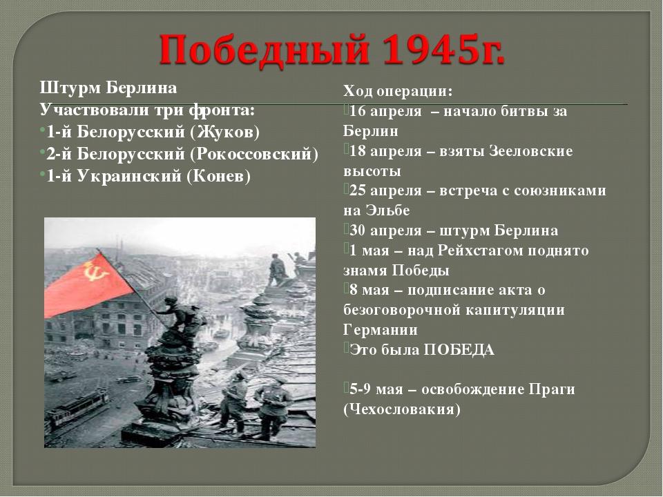 Штурм Берлина Участвовали три фронта: 1-й Белорусский (Жуков) 2-й Белорусский...