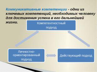 Коммуникативные компетенции - одни из ключевых компетенций, необходимых челов