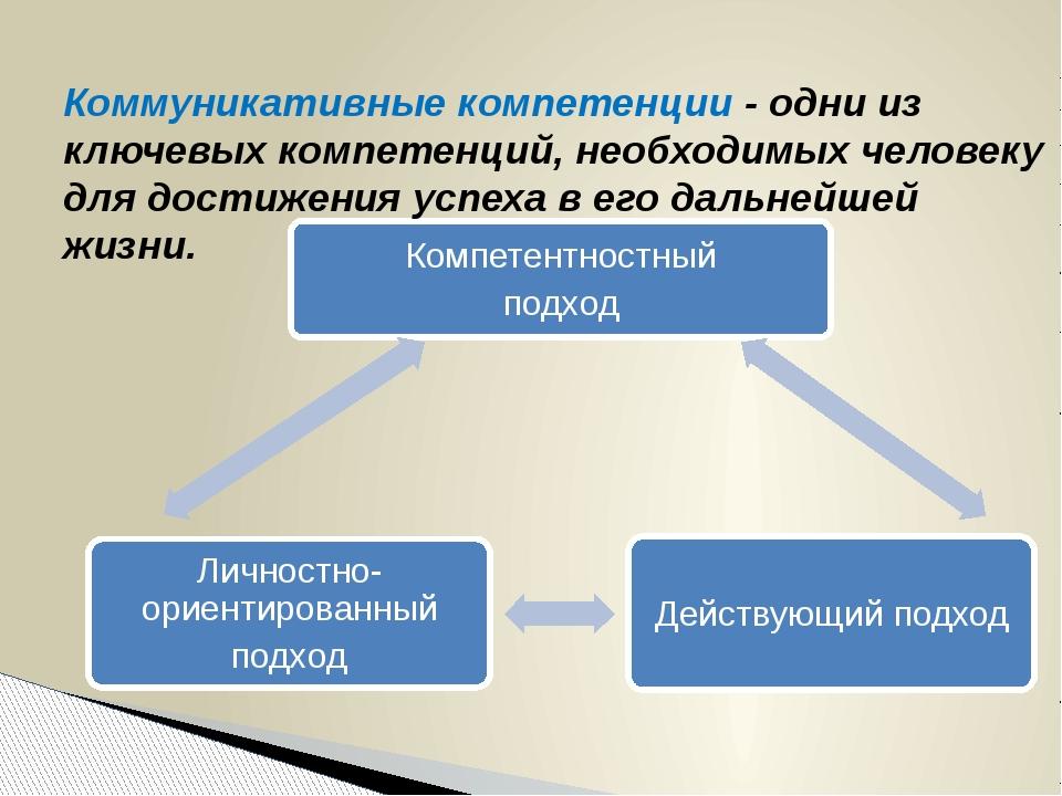 Коммуникативные компетенции - одни из ключевых компетенций, необходимых челов...