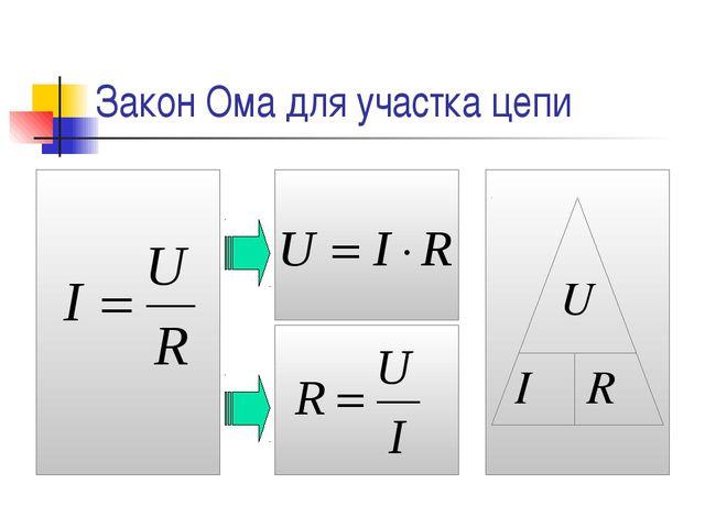 Закон Ома для участка цепи U I R
