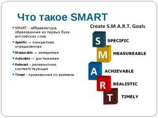 Что такое SMART SMART – аббревиатура, образованная из первых букв английских