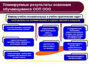 Планируемые результаты освоения обучающимися ООП ООО Классы учебно-познавател