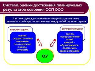 Система оценки достижения планируемых результатов освоения ООП ООО Система оц