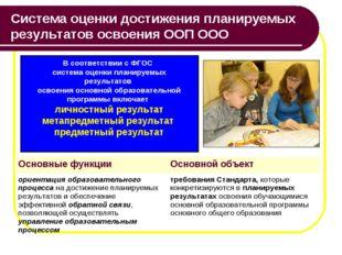Система оценки достижения планируемых результатов освоения ООП ООО В соответс