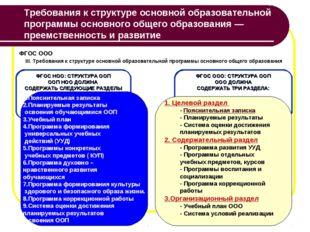 Требования к структуре основной образовательной программы основного общего об