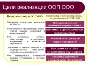 Цели реализации ООП ООО «Планируемые результаты освоения обучающимися ООП ООО