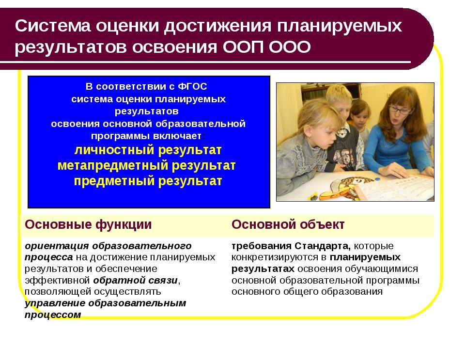 Система оценки достижения планируемых результатов освоения ООП ООО В соответс...