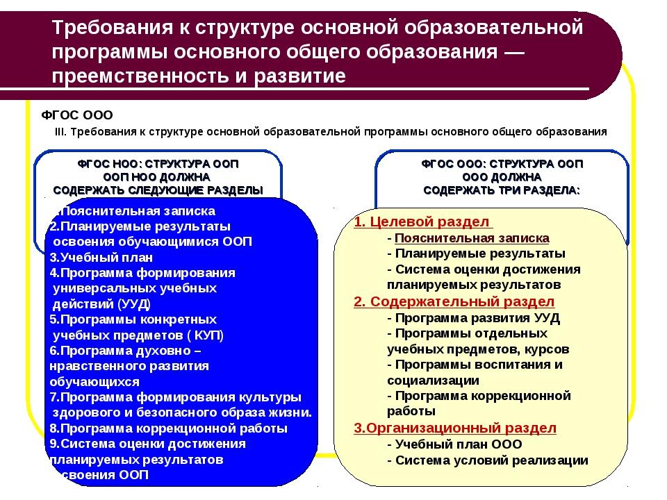Требования к структуре основной образовательной программы основного общего об...