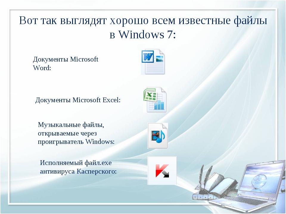 Вот так выглядят хорошо всем известные файлы в Windows 7: Документы Microsoft...
