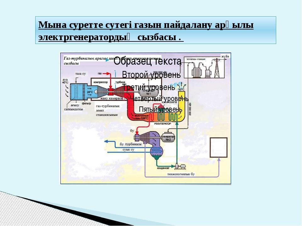 Мына суретте сутегі газын пайдалану арқылы электргенератордың сызбасы .