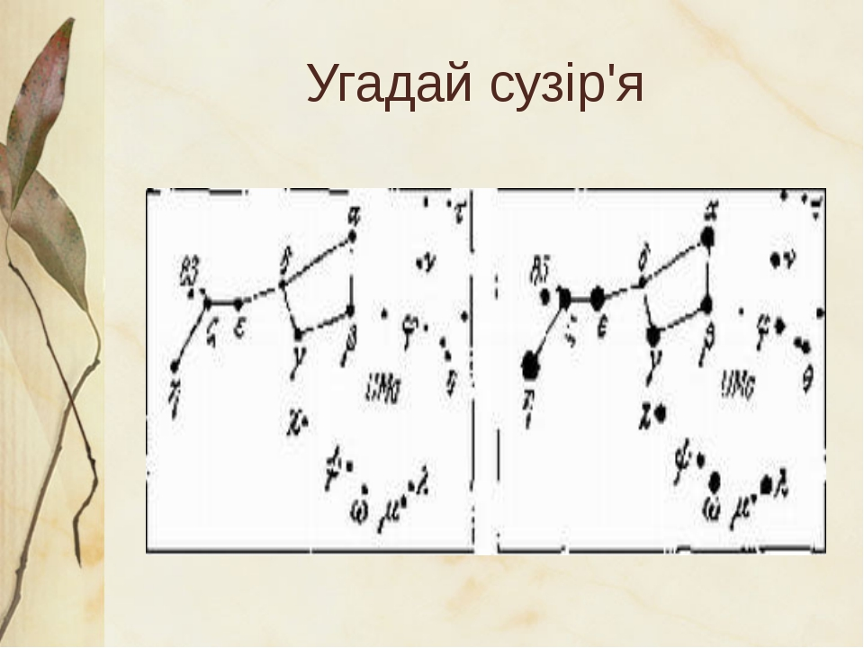 Угадай сузір'я