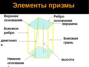 Элементы призмы Ребро основания вершина Боковое ребро высота диагональ Бокова