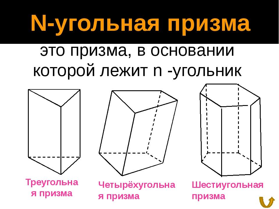 Поверхность призмы Полная поверхность Sполн. Поверхность – это сумма площадей...