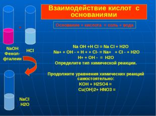 Na OH +H CI = Na CI + H2O Na+ + OH - + H + + CI- = Na+ + CI - + H2O Н+ + OH