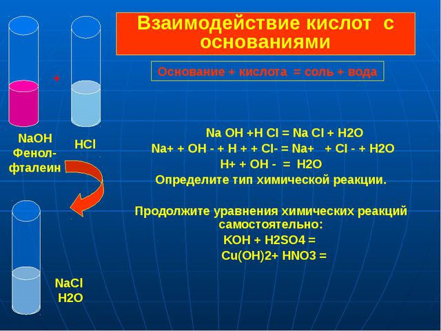 Na OH +H CI = Na CI + H2O Na+ + OH - + H + + CI- = Na+ + CI - + H2O Н+ + OH...