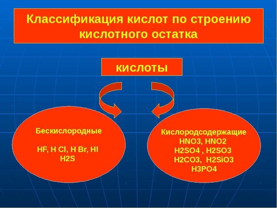 Классификация кислот по строению кислотного остатка кислоты Бескислородные HF...
