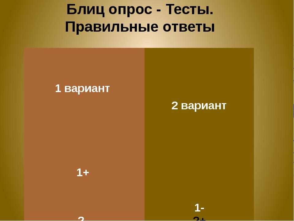Блиц опрос - Тесты. Правильные ответы 1вариант  1+    2вариант  1- 2- ...