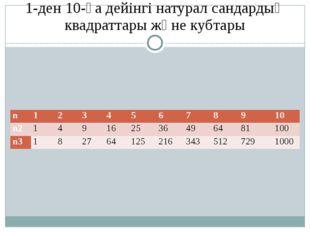 1-ден 10-ға дейінгі натурал сандардың квадраттары және кубтары n 1 2 3 4 5 6