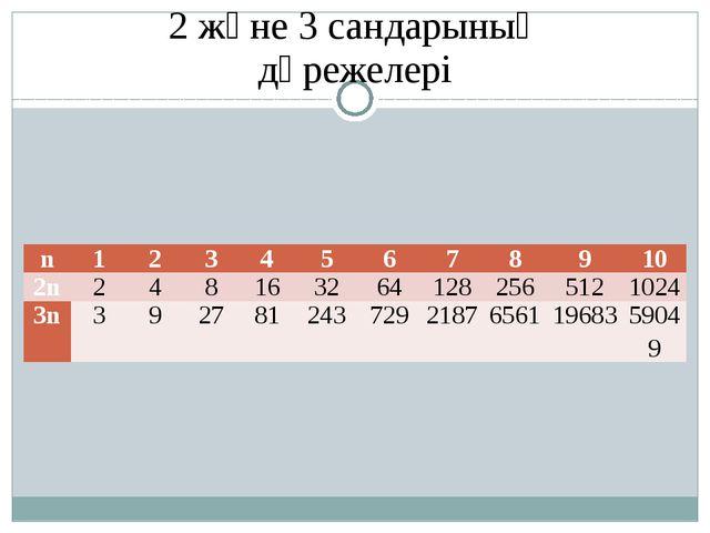 2 және 3 сандарының дәрежелері n 1 2 3 4 5 6 7 8 9 10 2n 2 4 8 16 32 64 128 2...