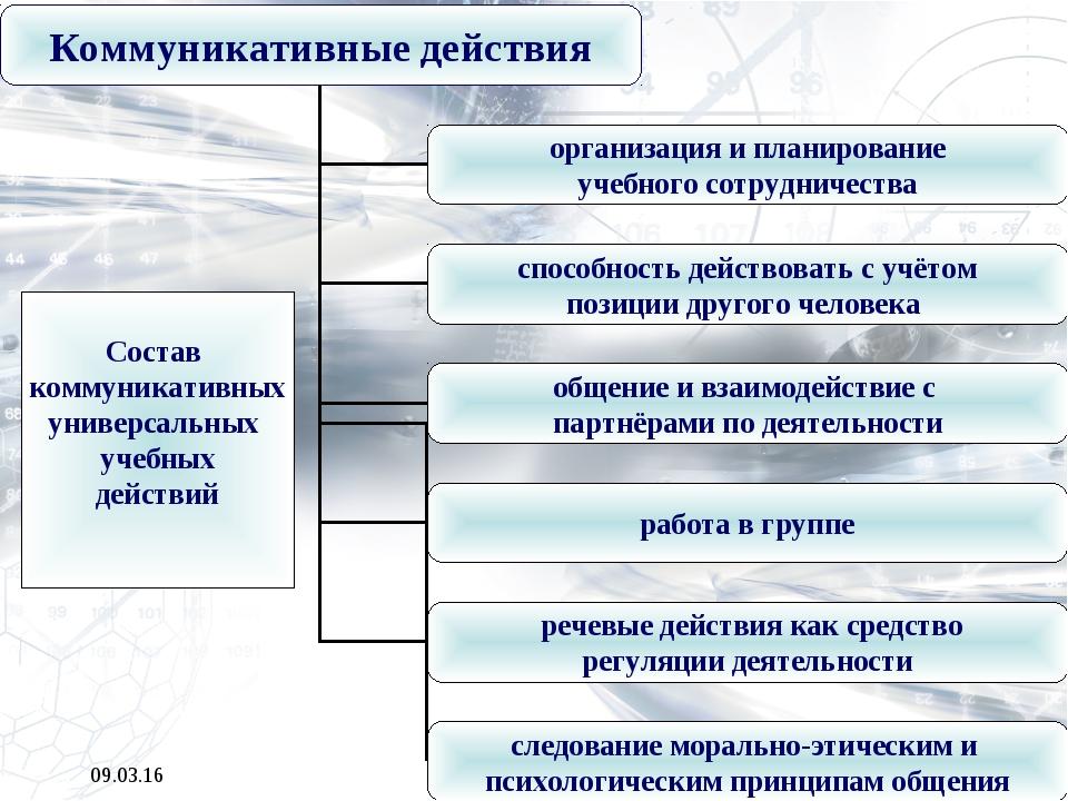 * * Состав коммуникативных универсальных учебных действий