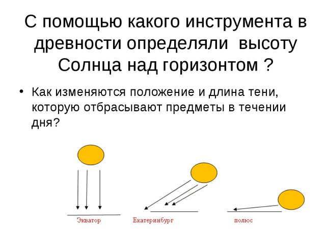 С помощью какого инструмента в древности определяли высоту Солнца над горизон...