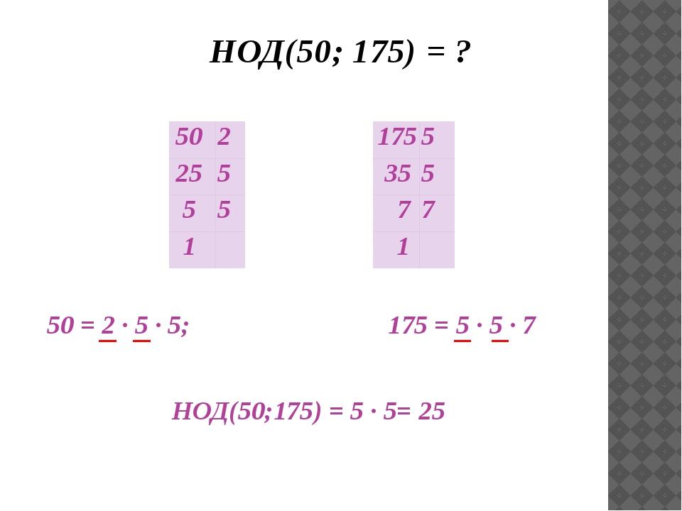 НОД(50; 175) = ? 50 = 2 ∙ 5 ∙ 5; 175 = 5 ∙ 5 ∙ 7 НОД(50;175) = 5 ∙ 5= 25 50...