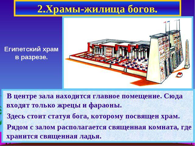 2.Храмы-жилища богов. В центре зала находится главное помещение. Сюда входят...