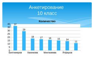 Анкетирование 10 класс