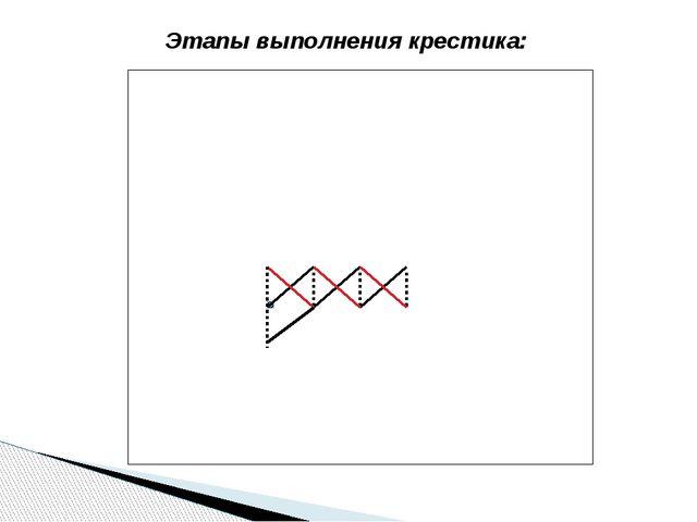Этапы выполнения крестика: Вышивка сверху вниз: нижний стежок из левого нижн...
