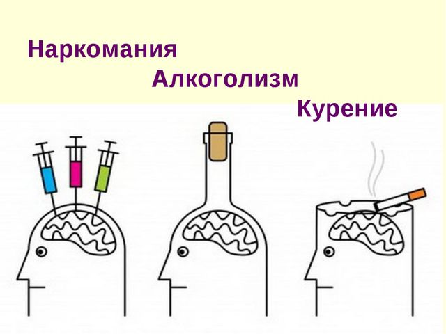 Наркомания Алкоголизм Курение