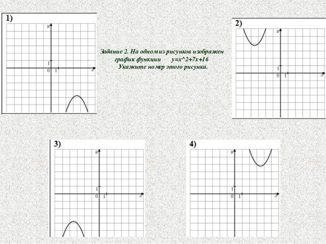Задание 2. На одном из рисунков изображен график функции у=x^2+7x+16 Укажите...