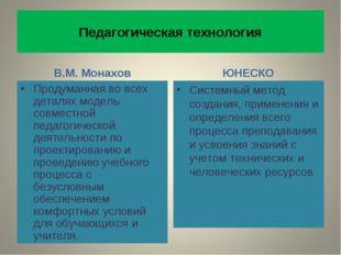 Педагогическая технология В.М. Монахов Продуманная во всех деталях модель сов